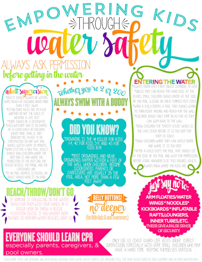 WATER SAFETY PRINTABLE copy